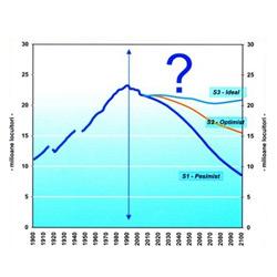 Declinul demografic şi viitorul populaţiei României